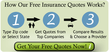 How Our Free Car Insurance Quotes Work?